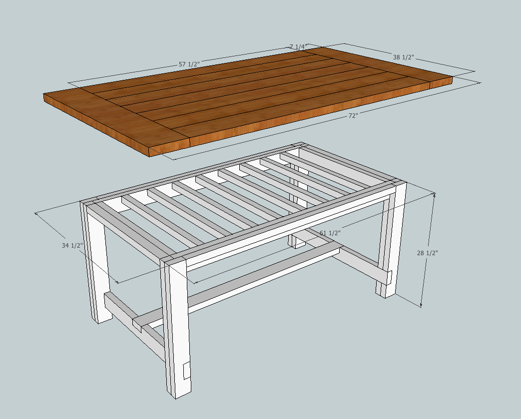 table dimensions - A Lesson Learned